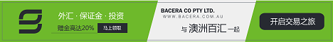 Bacera Forex Broker Account Opening